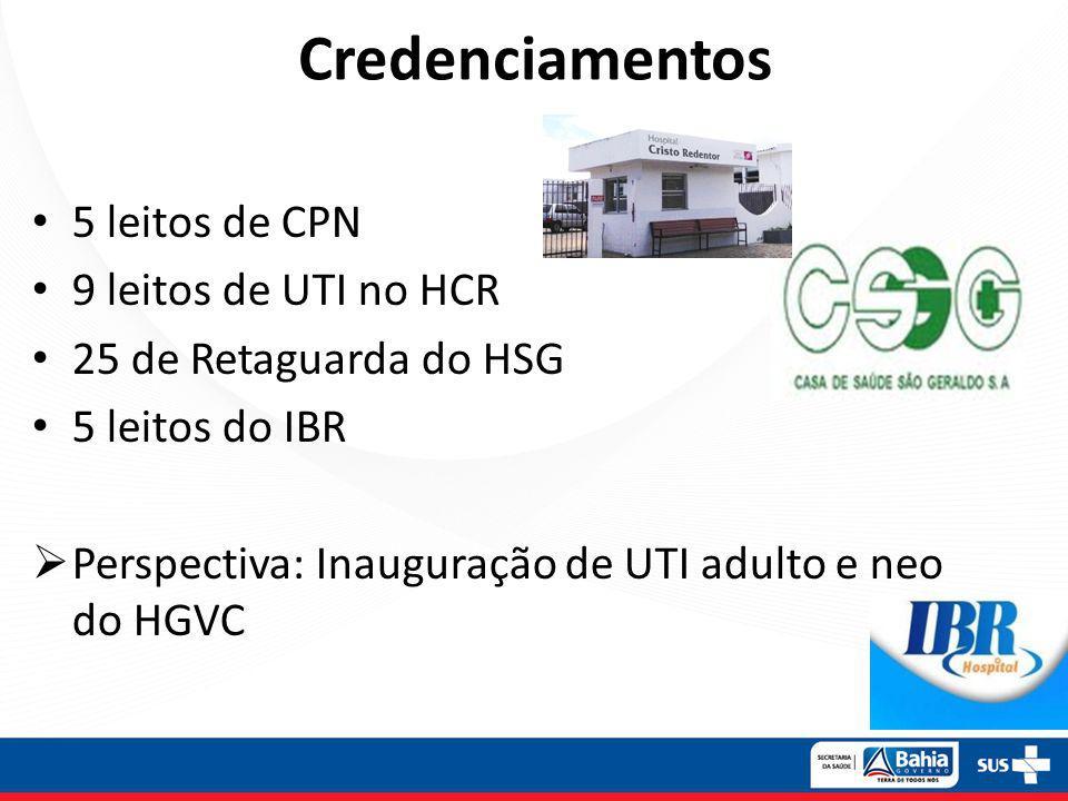 Credenciamentos 5 leitos de CPN 9 leitos de UTI no HCR
