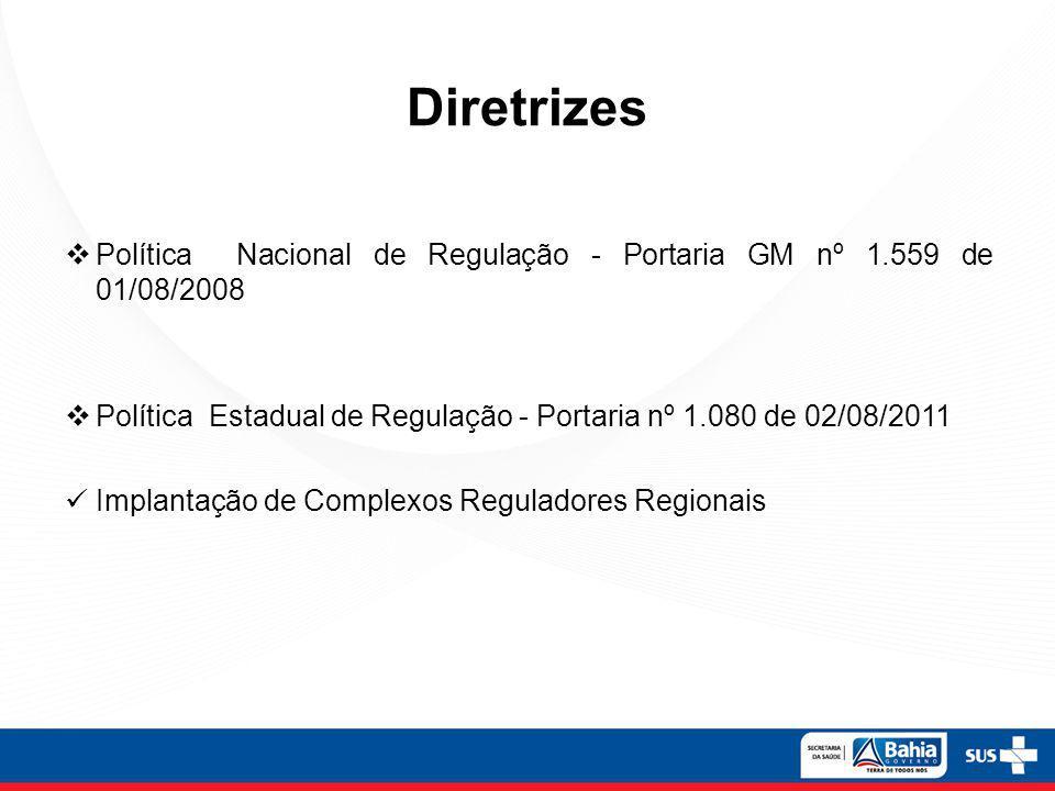 Diretrizes Política Nacional de Regulação - Portaria GM nº 1.559 de 01/08/2008. Política Estadual de Regulação - Portaria nº 1.080 de 02/08/2011.