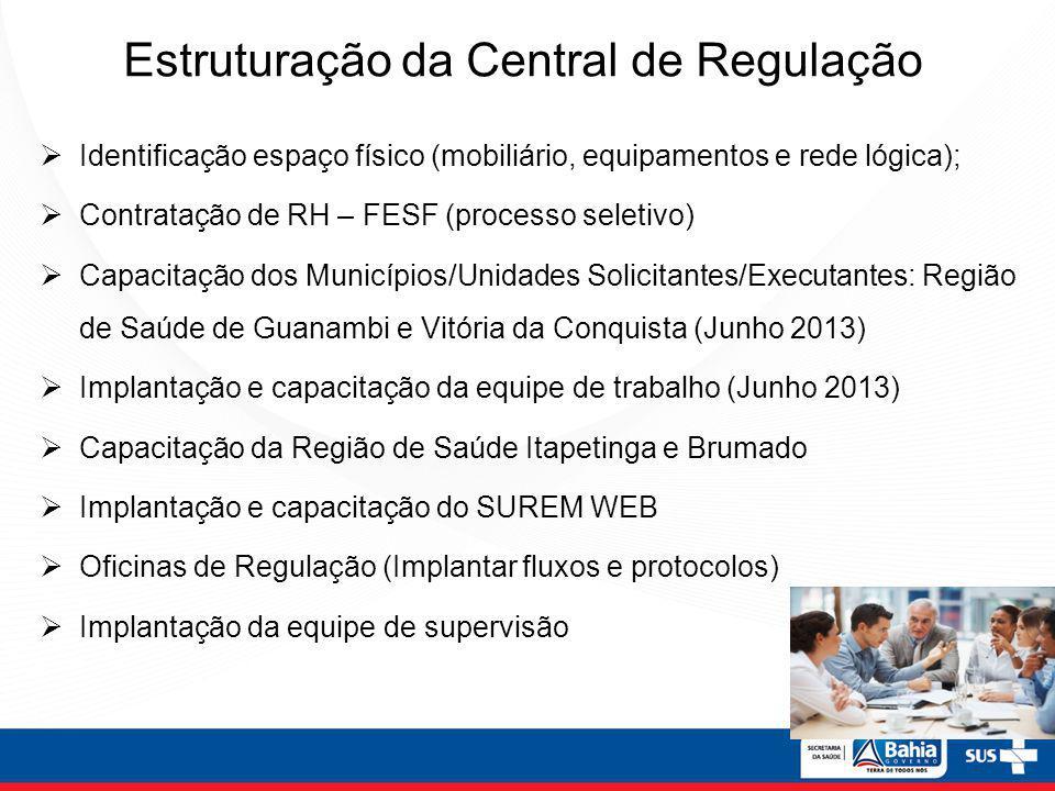Estruturação da Central de Regulação