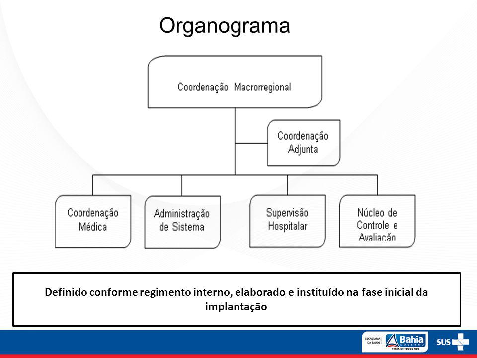 Organograma Definido conforme regimento interno, elaborado e instituído na fase inicial da implantação.