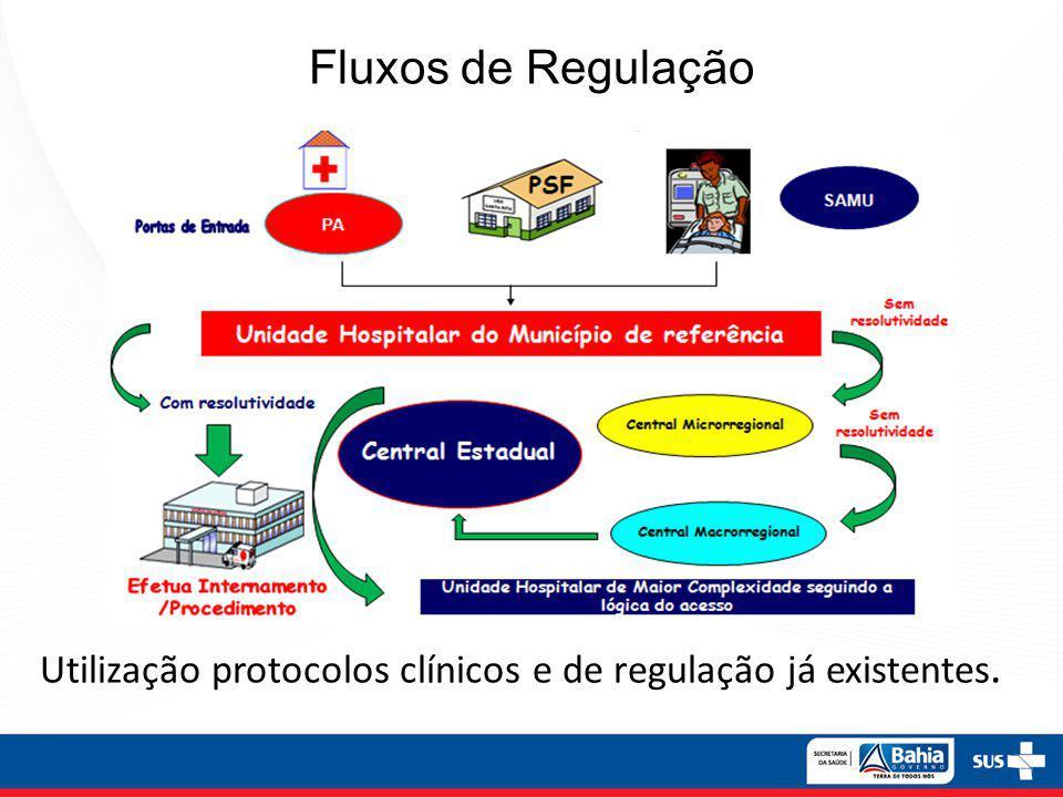 Utilização protocolos clínicos e de regulação já existentes.