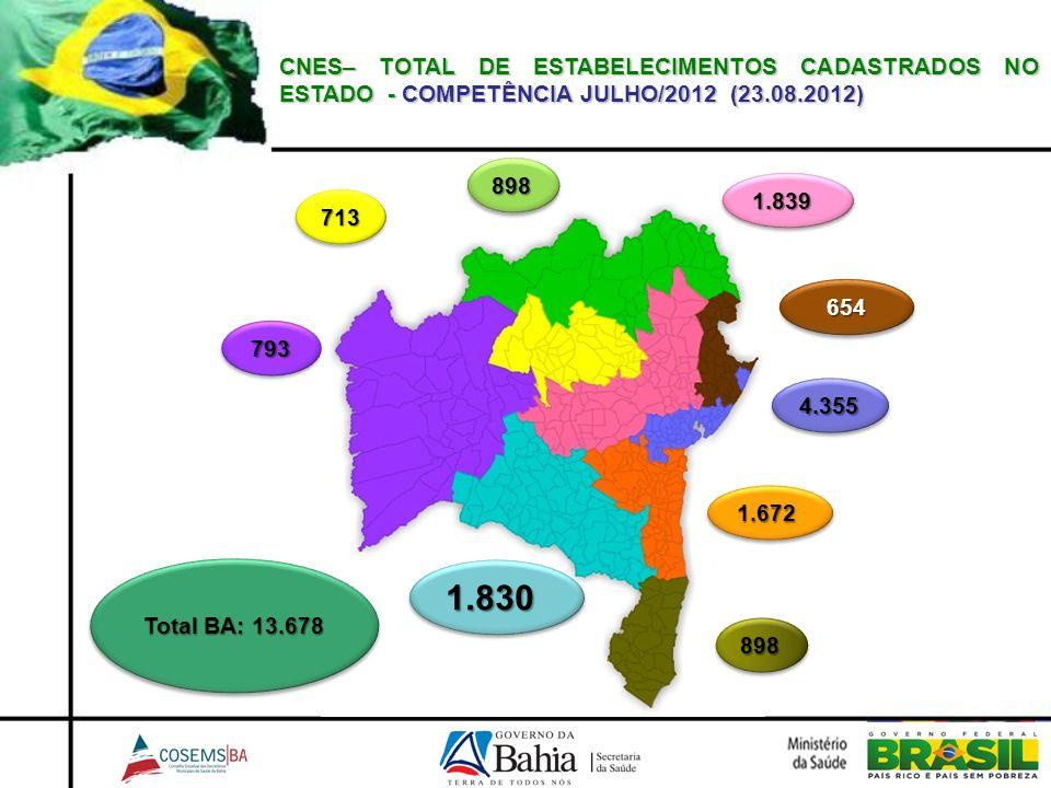 CNES– TOTAL DE ESTABELECIMENTOS CADASTRADOS NO ESTADO - COMPETÊNCIA JULHO/2012 (23.08.2012)