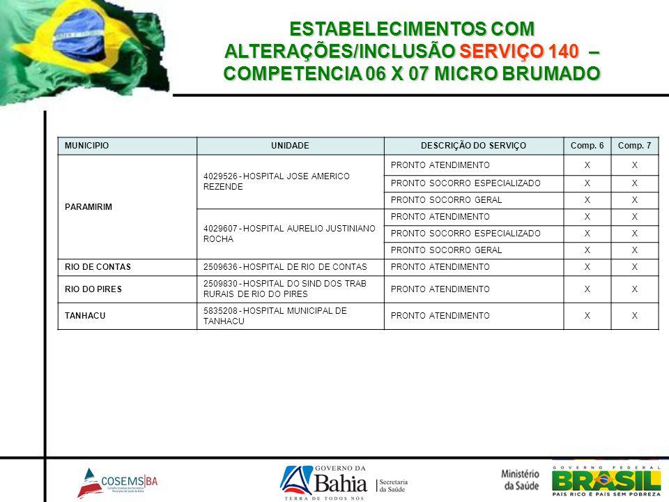 ESTABELECIMENTOS COM ALTERAÇÕES/INCLUSÃO SERVIÇO 140 – COMPETENCIA 06 X 07 MICRO BRUMADO