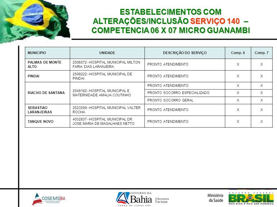 ESTABELECIMENTOS COM ALTERAÇÕES/INCLUSÃO SERVIÇO 140 – COMPETENCIA 06 X 07 MICRO GUANAMBI