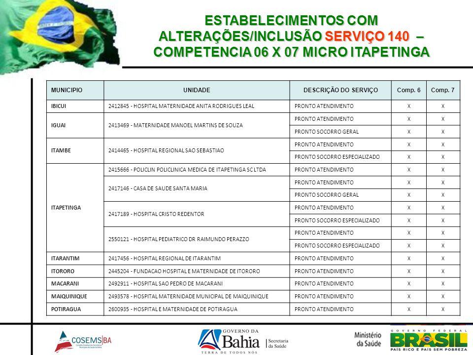 ESTABELECIMENTOS COM ALTERAÇÕES/INCLUSÃO SERVIÇO 140 – COMPETENCIA 06 X 07 MICRO ITAPETINGA