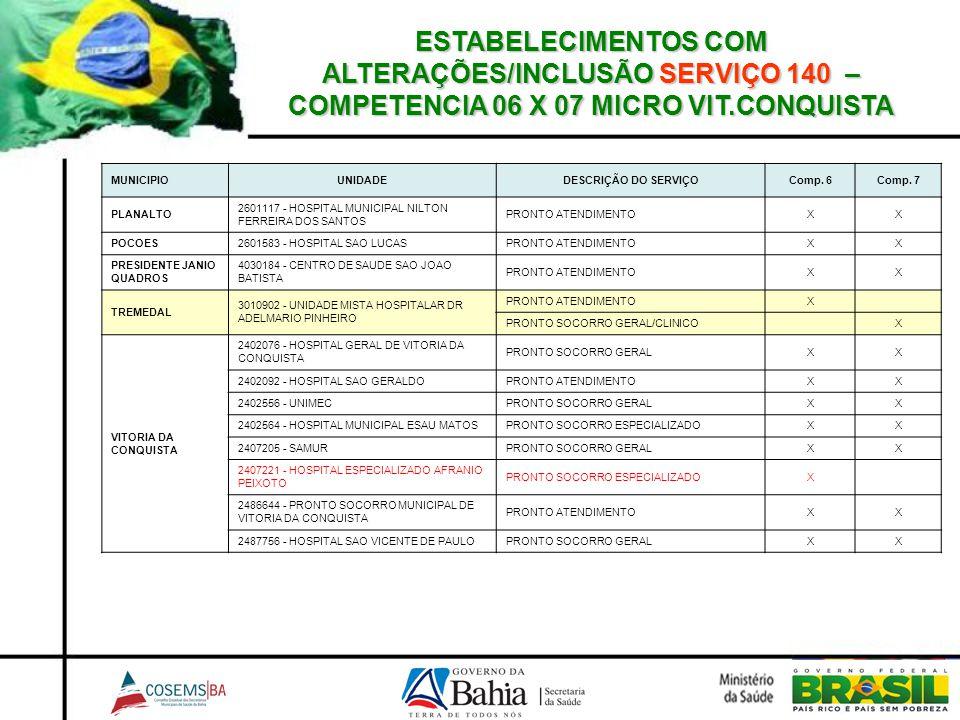 ESTABELECIMENTOS COM ALTERAÇÕES/INCLUSÃO SERVIÇO 140 – COMPETENCIA 06 X 07 MICRO VIT.CONQUISTA