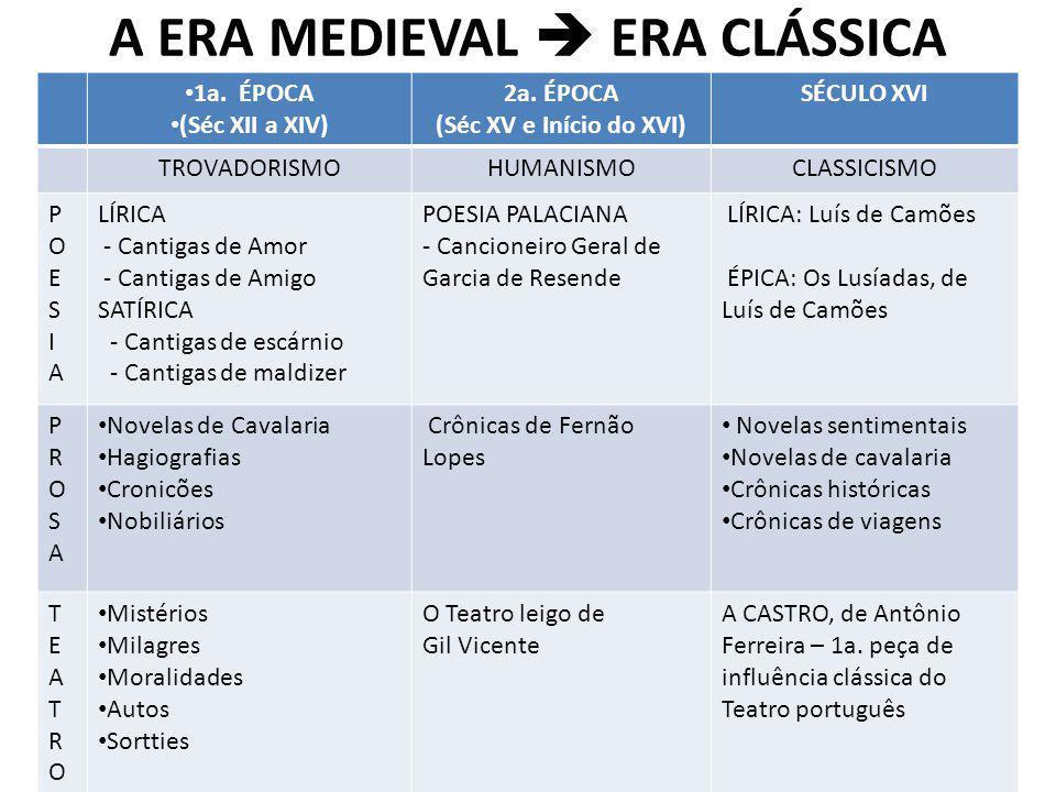 A ERA MEDIEVAL  ERA CLÁSSICA