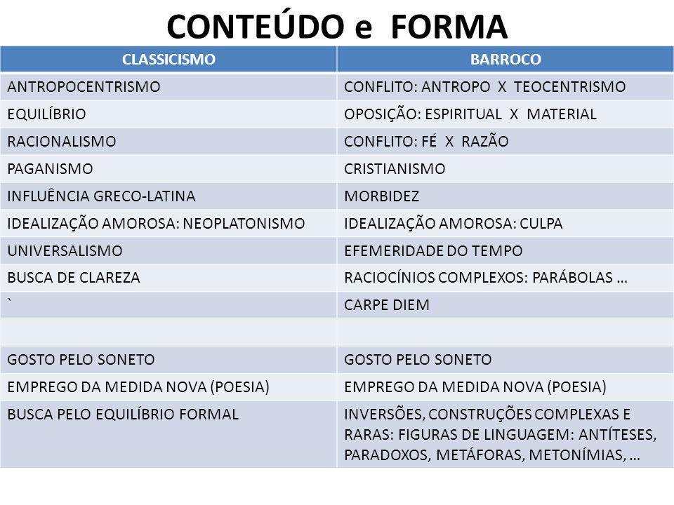 CONTEÚDO e FORMA CLASSICISMO BARROCO ANTROPOCENTRISMO