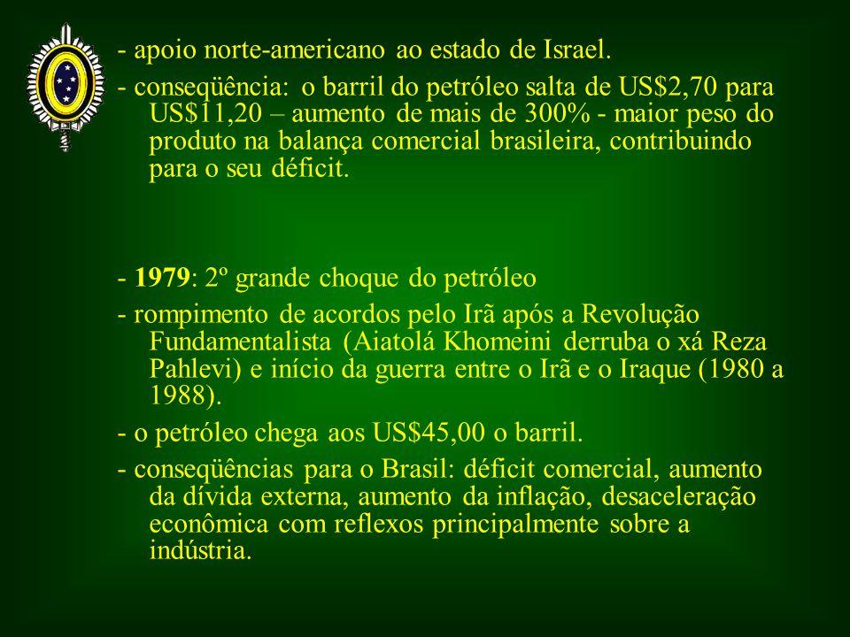- apoio norte-americano ao estado de Israel.