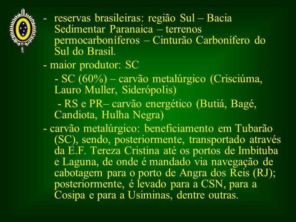 - reservas brasileiras: região Sul – Bacia Sedimentar Paranaica – terrenos permocarboníferos – Cinturão Carbonífero do Sul do Brasil.