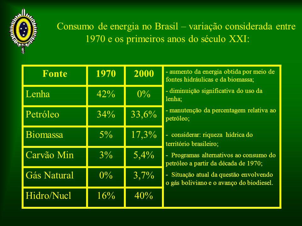Consumo de energia no Brasil – variação considerada entre 1970 e os primeiros anos do século XXI: