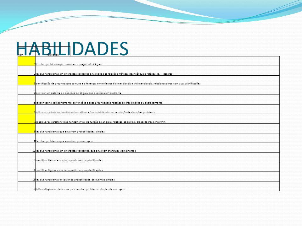 HABILIDADES Item habilidade 1