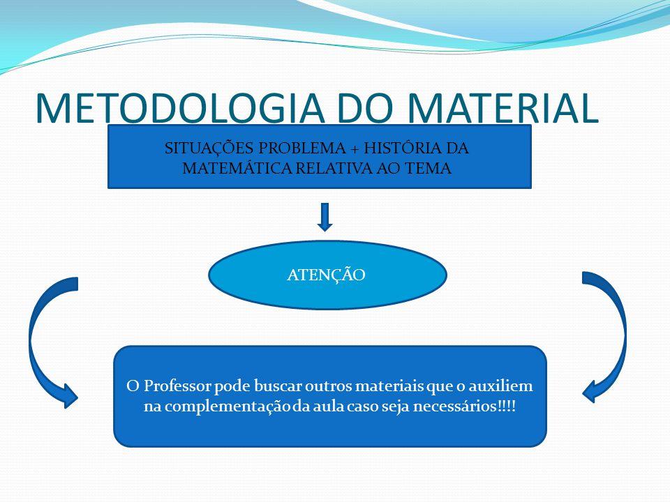 METODOLOGIA DO MATERIAL