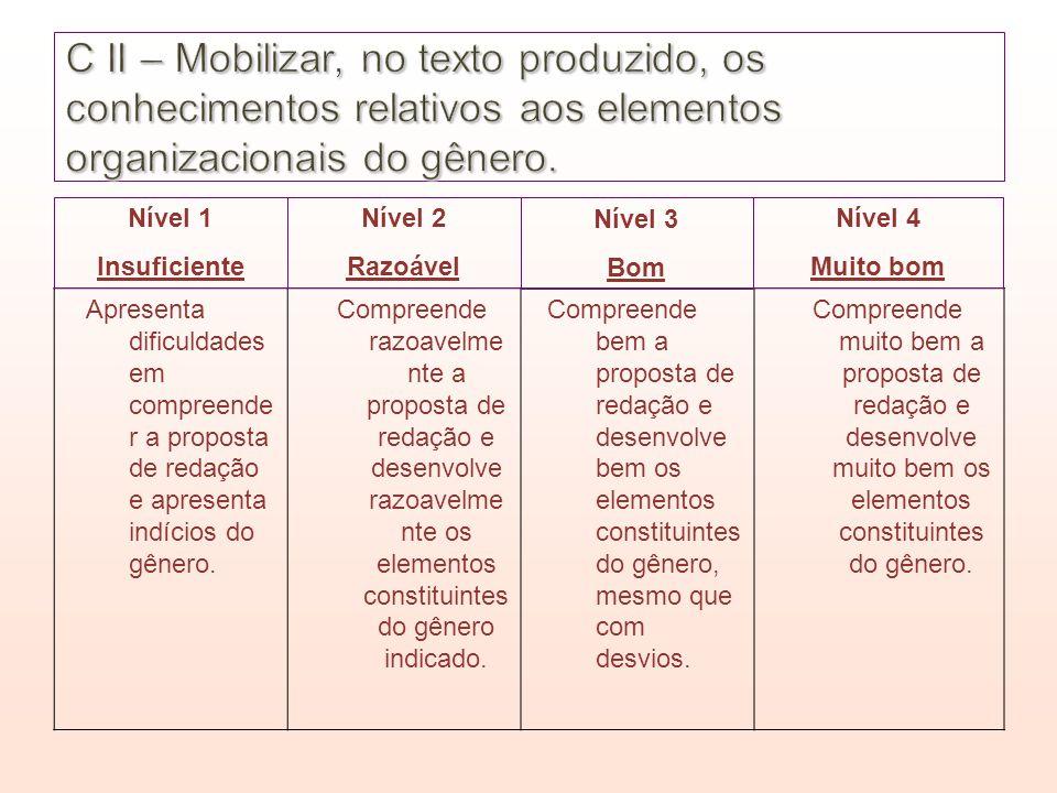 C II – Mobilizar, no texto produzido, os conhecimentos relativos aos elementos organizacionais do gênero.