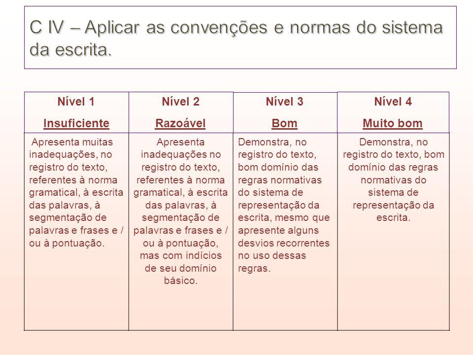 C IV – Aplicar as convenções e normas do sistema da escrita.