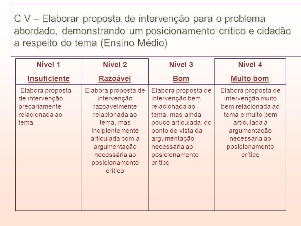 C V – Elaborar proposta de intervenção para o problema abordado, demonstrando um posicionamento crítico e cidadão a respeito do tema (Ensino Médio)