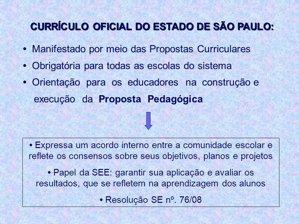 CURRÍCULO OFICIAL DO ESTADO DE SÃO PAULO: