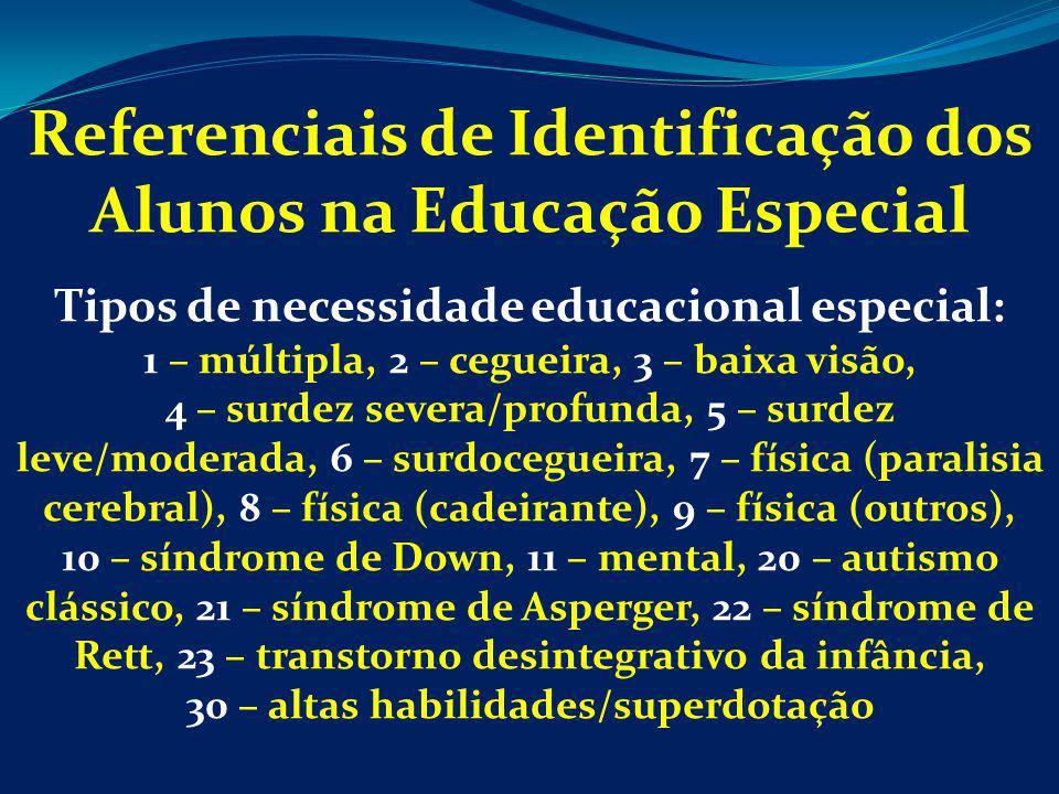 Referenciais de Identificação dos Alunos na Educação Especial