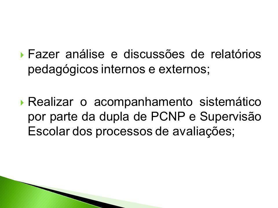 Fazer análise e discussões de relatórios pedagógicos internos e externos;