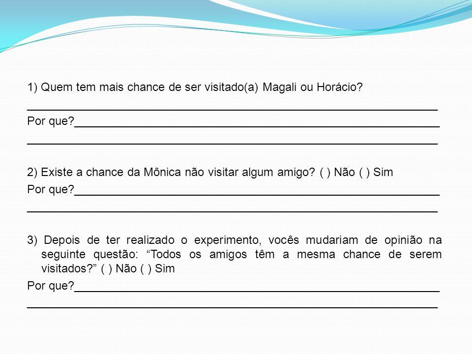 1) Quem tem mais chance de ser visitado(a) Magali ou Horácio