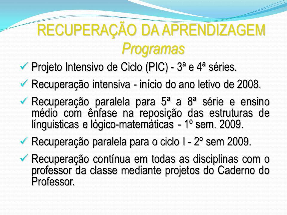 RECUPERAÇÃO DA APRENDIZAGEM Programas