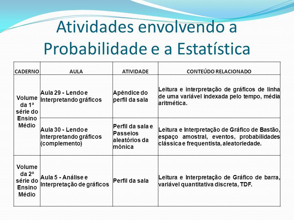 Atividades envolvendo a Probabilidade e a Estatística