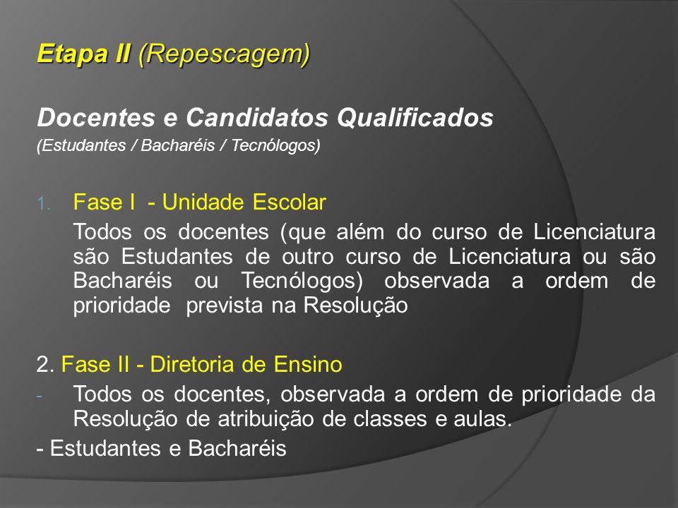Docentes e Candidatos Qualificados