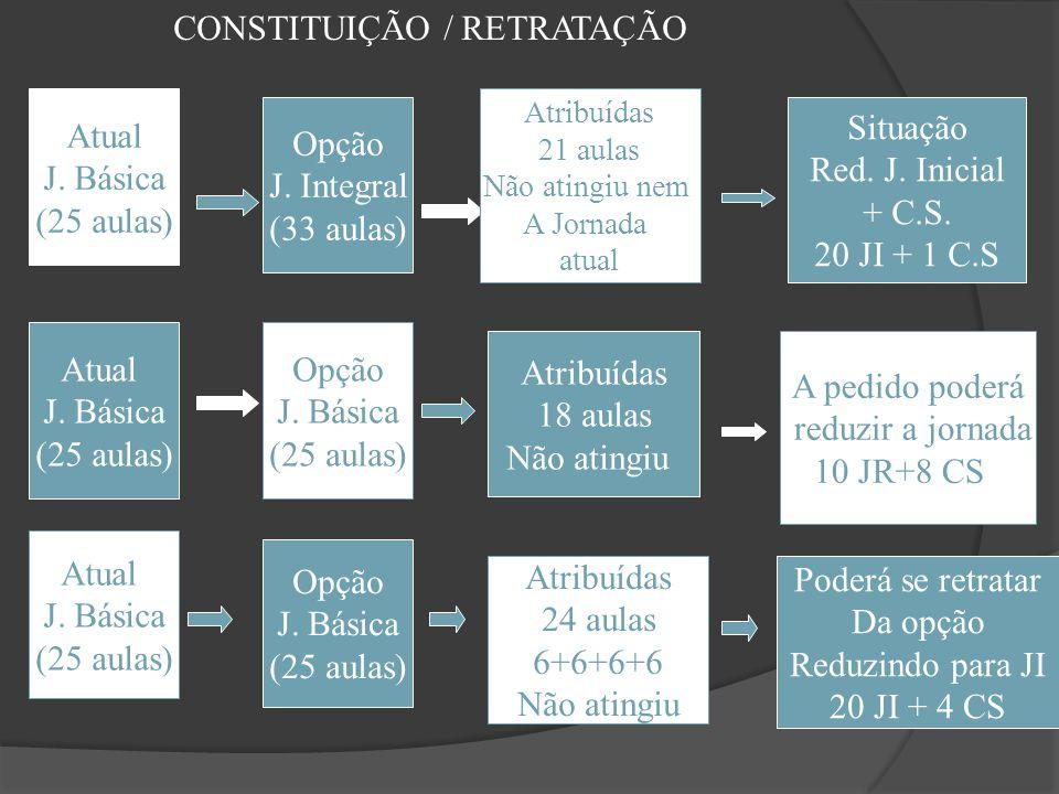 CONSTITUIÇÃO / RETRATAÇÃO