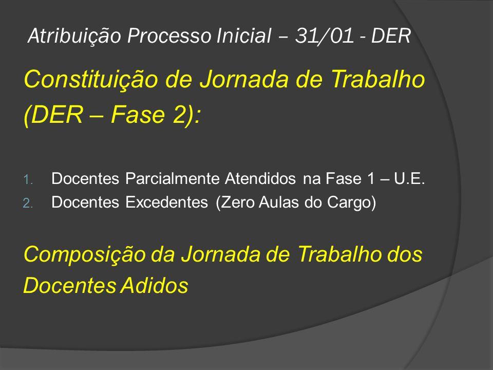 Atribuição Processo Inicial – 31/01 - DER