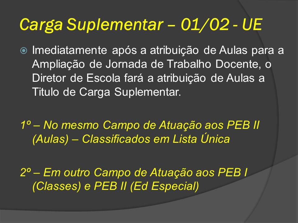 Carga Suplementar – 01/02 - UE