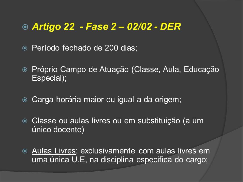 Artigo 22 - Fase 2 – 02/02 - DER Período fechado de 200 dias;