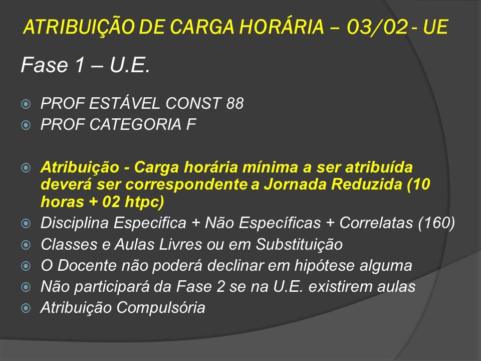 ATRIBUIÇÃO DE CARGA HORÁRIA – 03/02 - UE