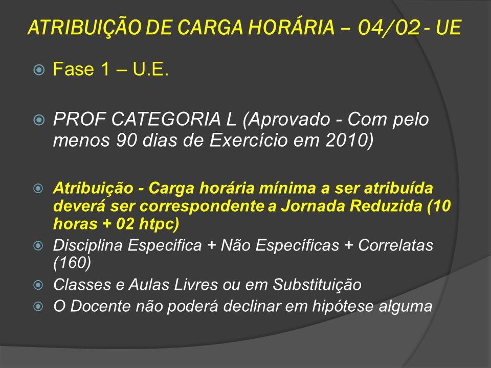ATRIBUIÇÃO DE CARGA HORÁRIA – 04/02 - UE