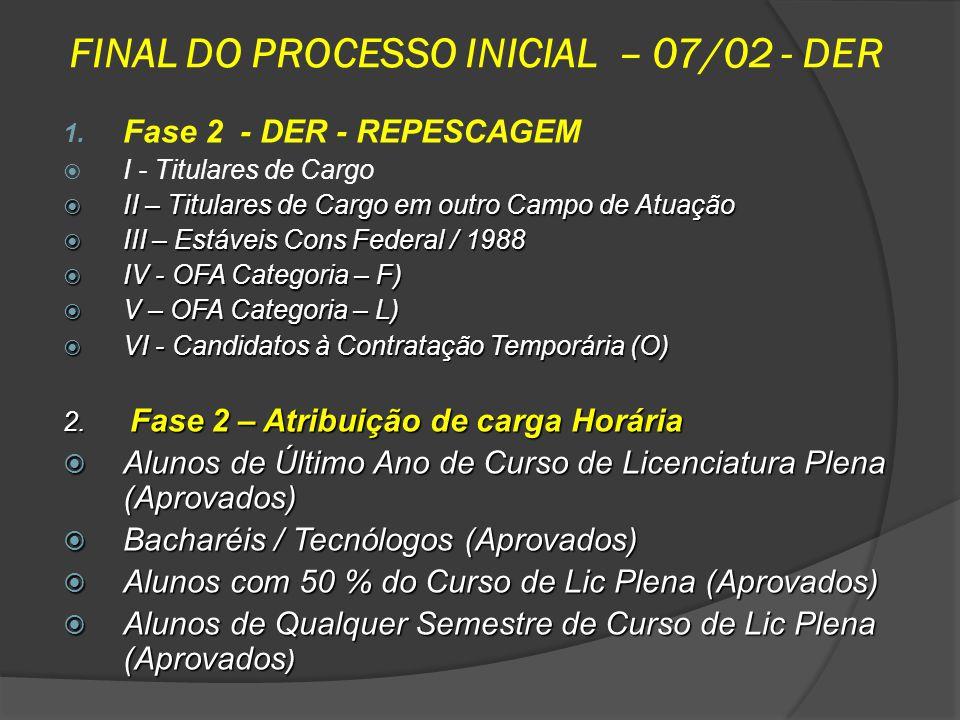 FINAL DO PROCESSO INICIAL – 07/02 - DER
