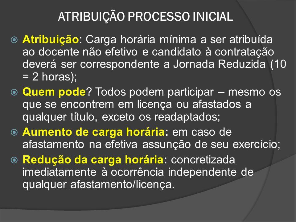 ATRIBUIÇÃO PROCESSO INICIAL