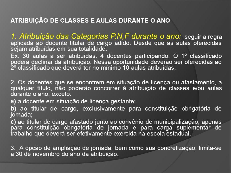 ATRIBUIÇÃO DE CLASSES E AULAS DURANTE O ANO