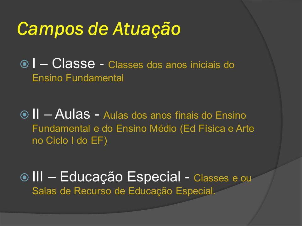 Campos de Atuação I – Classe - Classes dos anos iniciais do Ensino Fundamental.