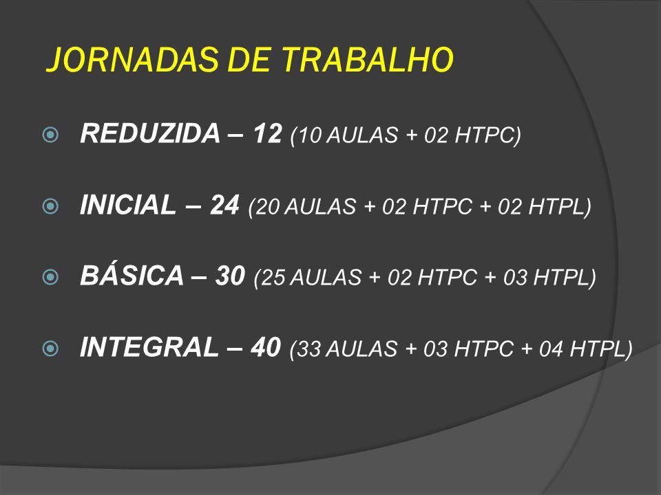 JORNADAS DE TRABALHO REDUZIDA – 12 (10 AULAS + 02 HTPC)