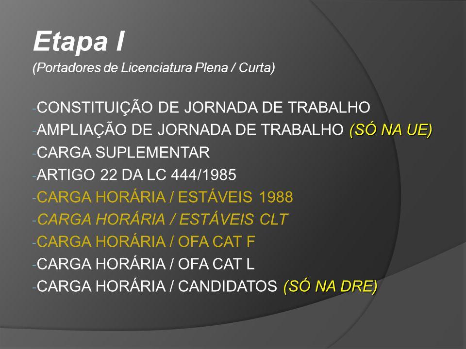 Etapa I CONSTITUIÇÃO DE JORNADA DE TRABALHO
