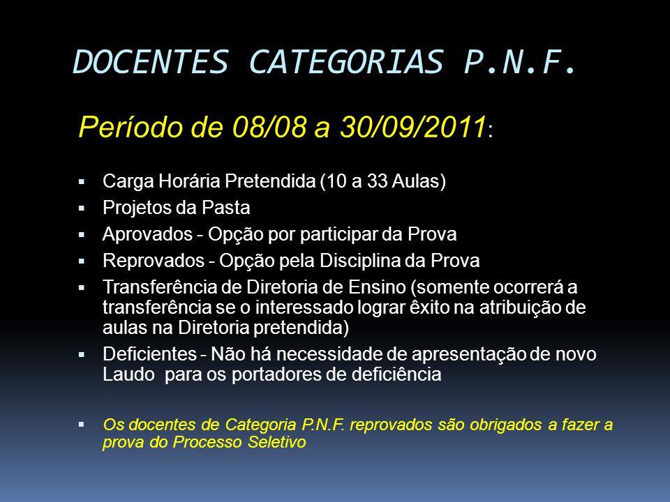 DOCENTES CATEGORIAS P.N.F.