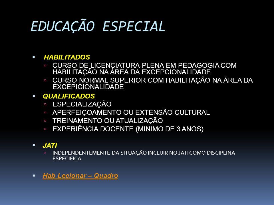EDUCAÇÃO ESPECIAL HABILITADOS. CURSO DE LICENCIATURA PLENA EM PEDAGOGIA COM HABILITAÇÃO NA ÁREA DA EXCEPCIONALIDADE.