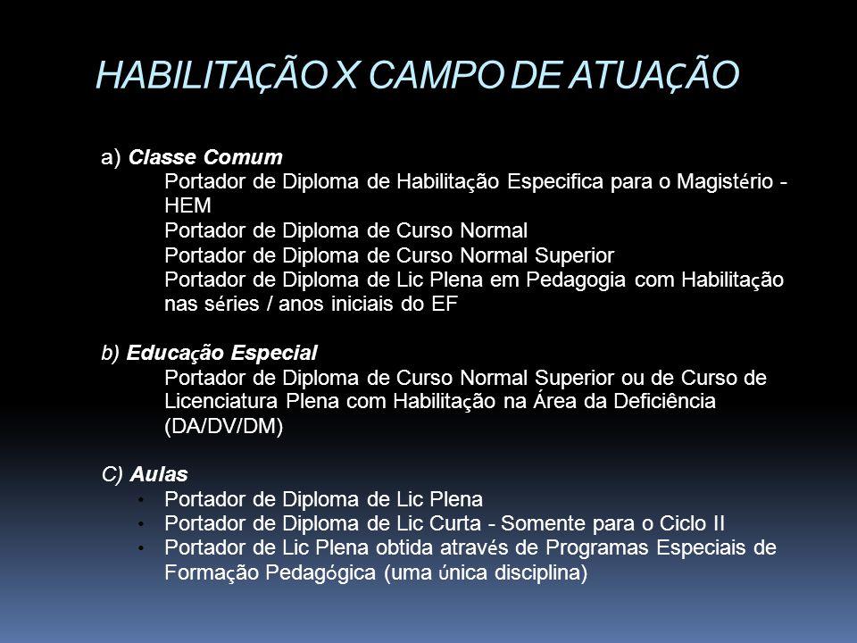 HABILITAÇÃO X CAMPO DE ATUAÇÃO