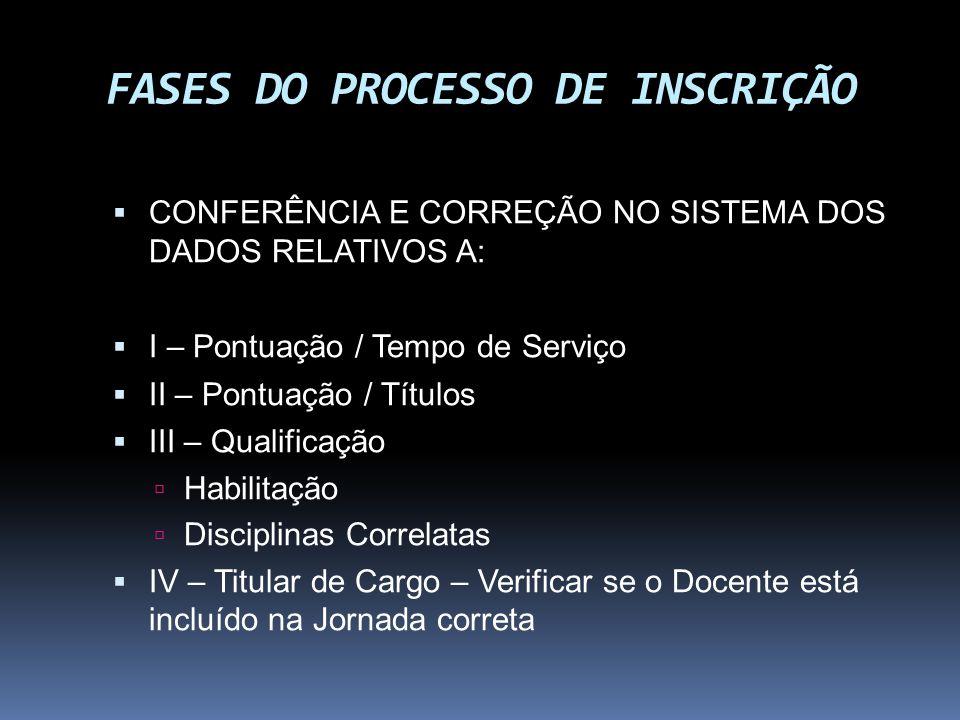 FASES DO PROCESSO DE INSCRIÇÃO