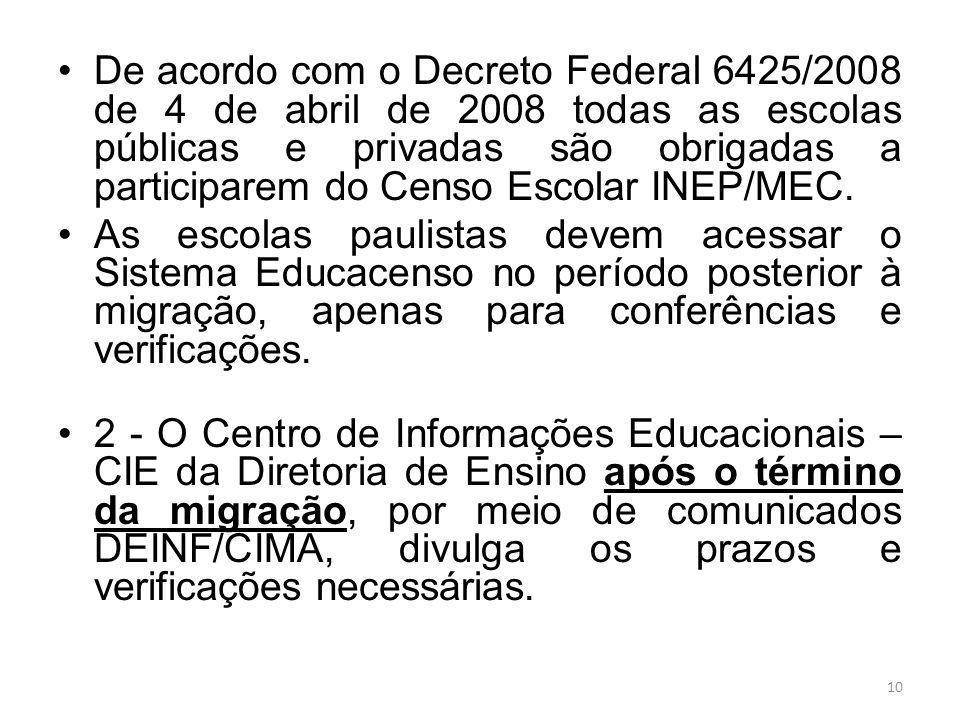 De acordo com o Decreto Federal 6425/2008 de 4 de abril de 2008 todas as escolas públicas e privadas são obrigadas a participarem do Censo Escolar INEP/MEC.