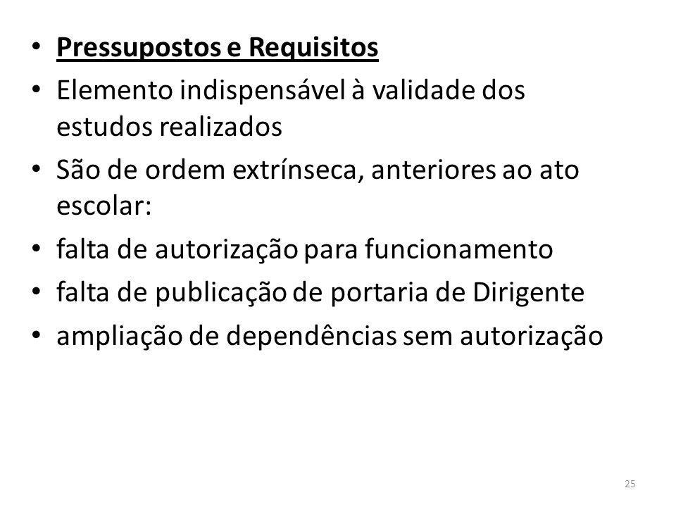 Pressupostos e Requisitos
