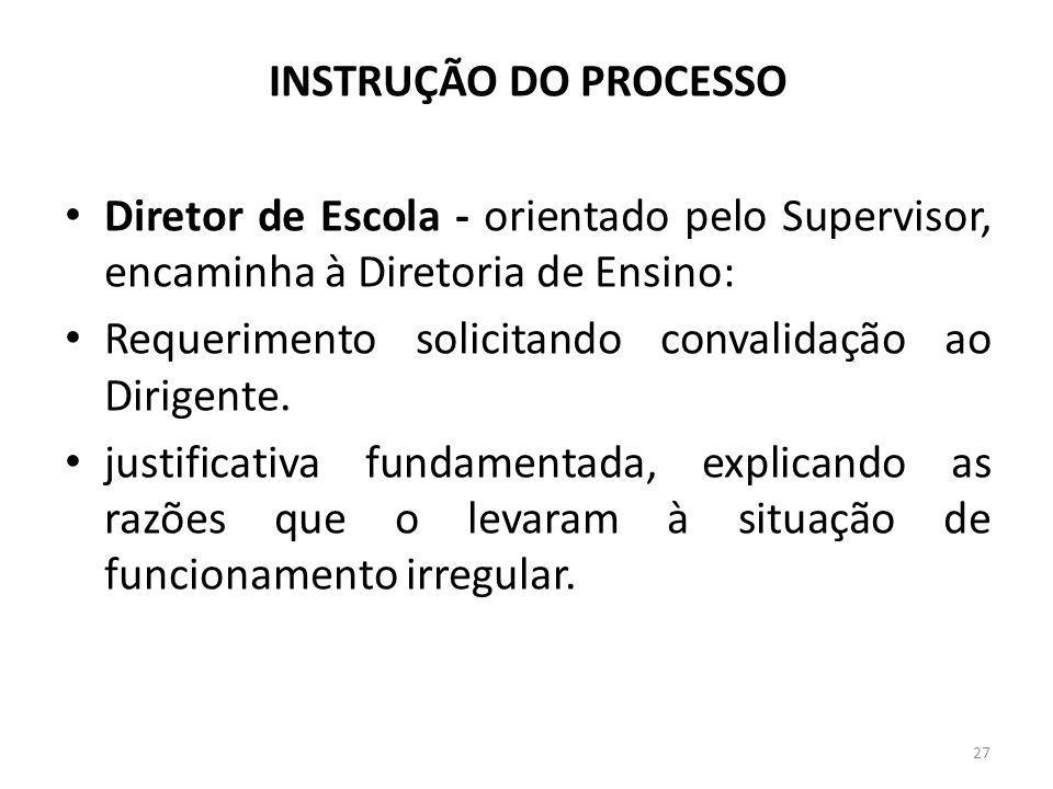 INSTRUÇÃO DO PROCESSO Diretor de Escola - orientado pelo Supervisor, encaminha à Diretoria de Ensino: