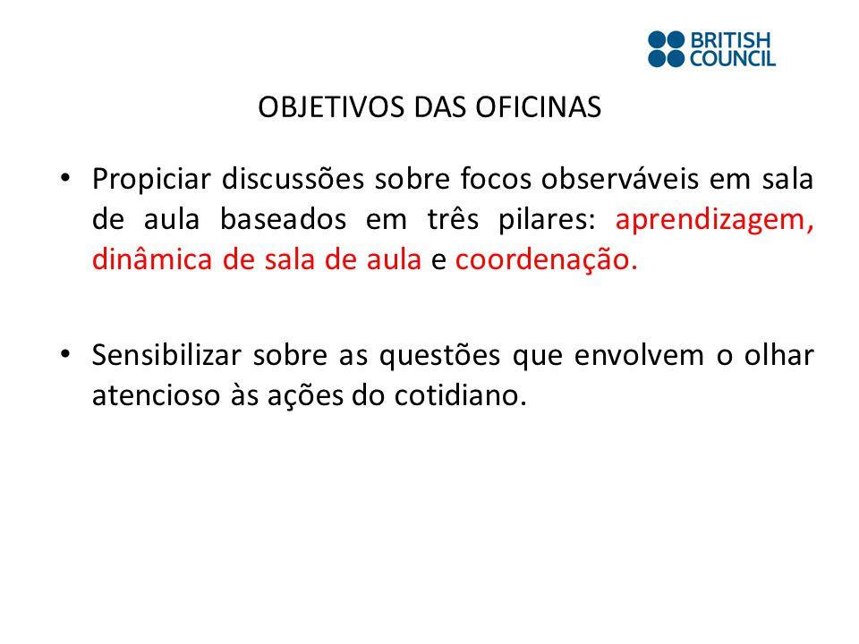 OBJETIVOS DAS OFICINAS