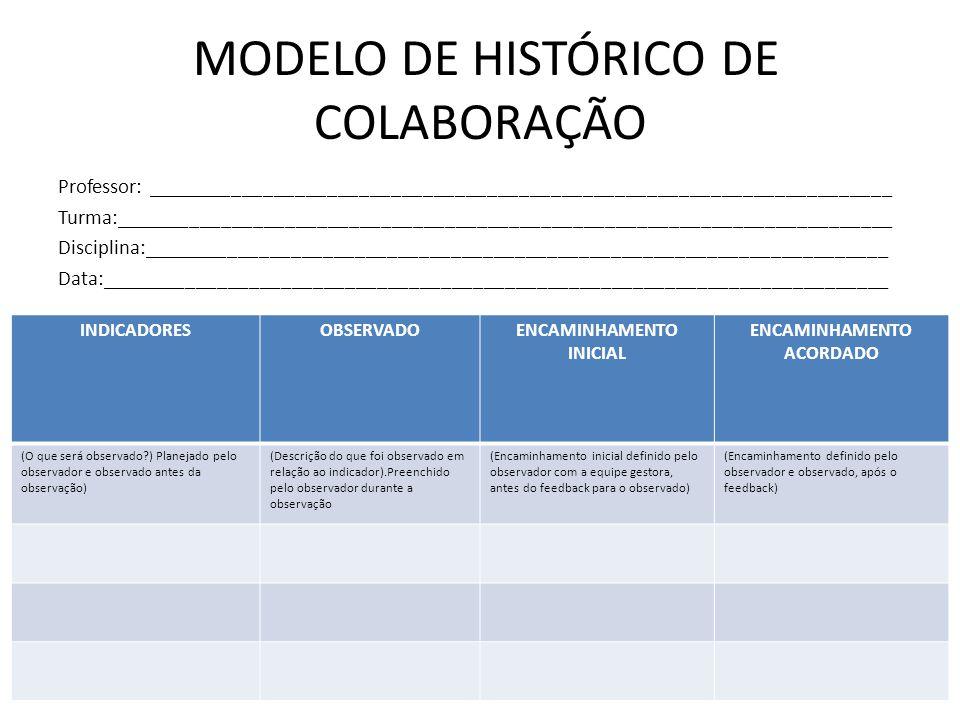 MODELO DE HISTÓRICO DE COLABORAÇÃO