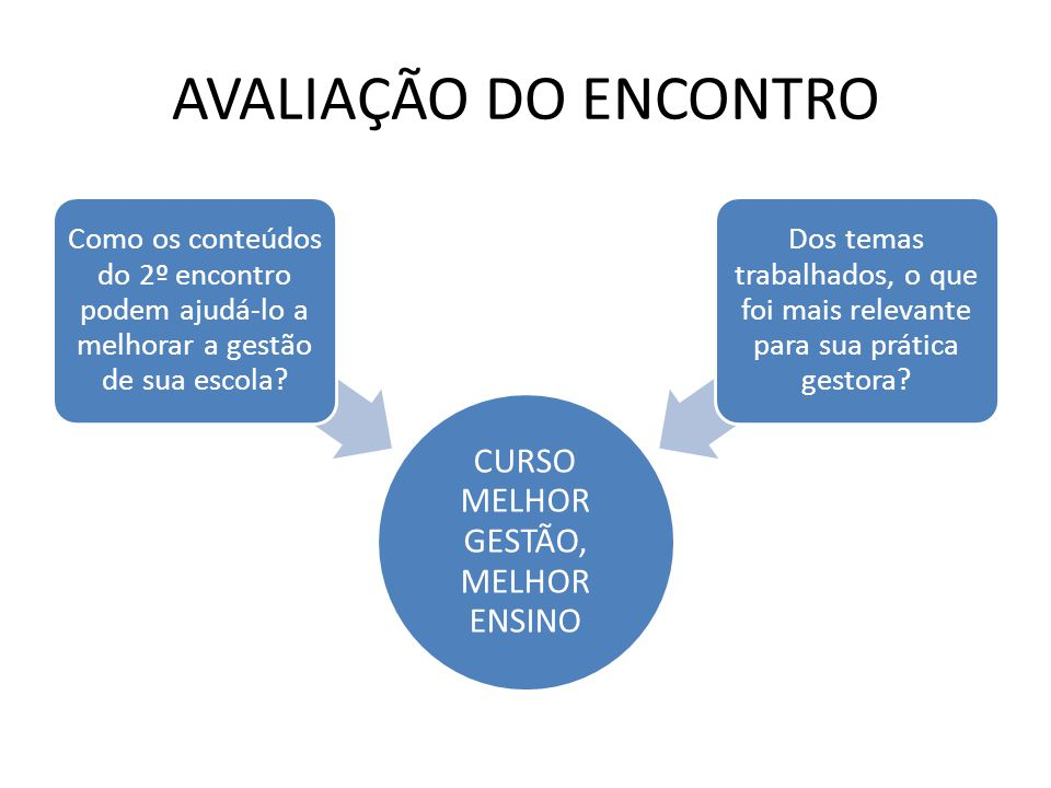 CURSO MELHOR GESTÃO, MELHOR ENSINO