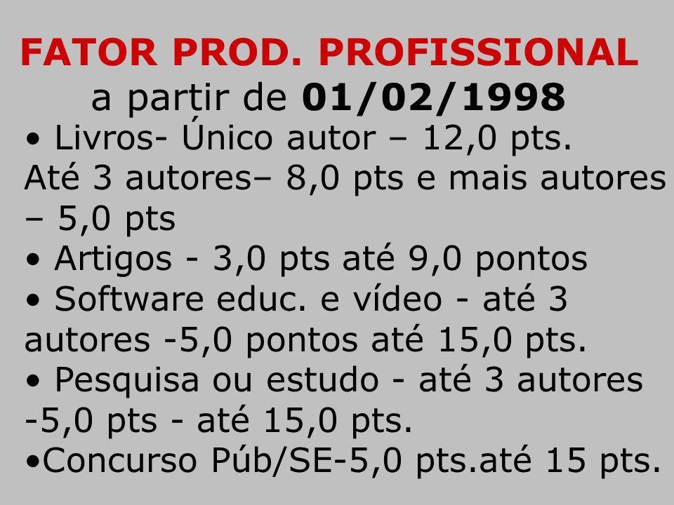 FATOR PROD. PROFISSIONAL a partir de 01/02/1998